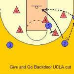 Syracuse's 2-3 Zone Vs. Georgetown's Motion Offense: A Princeton Education