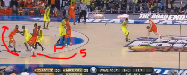 Anatomy of a Loss: Here's the X's & O's Behind Syracuse's Botched Final Play