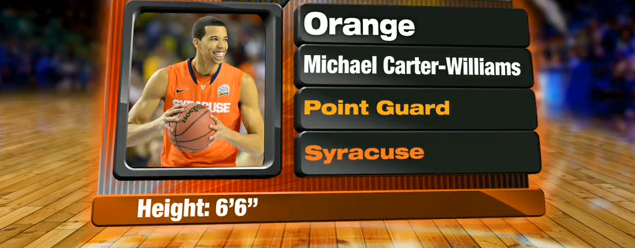 MCW's NBA Future: Did He Help Himself By Staying Two Years at Syracuse?